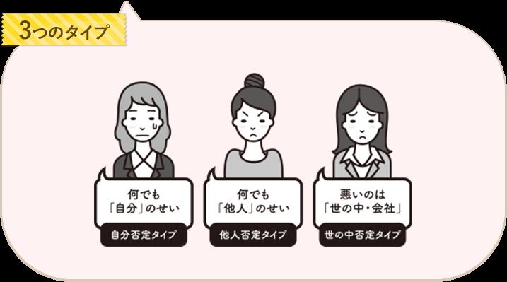3つのタイプ
